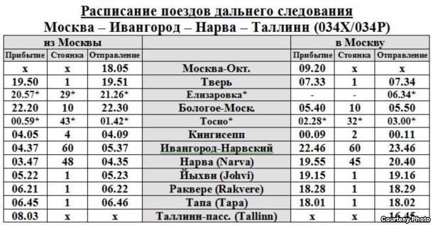 расписание поездов казанский вокзал проходящие через волгоград магазинов Петропавловска-Камчатского других