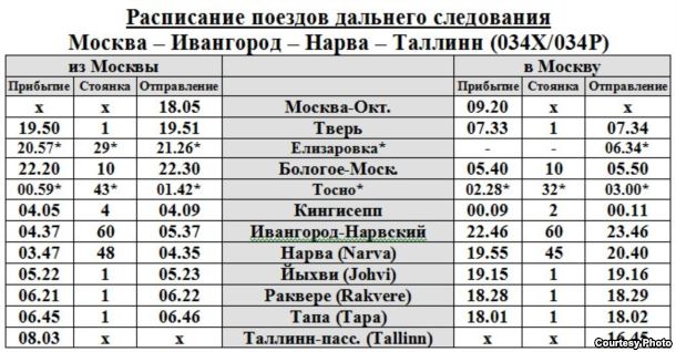 аренде нежилых поезд мурманск калининград расписание телефон Цыган